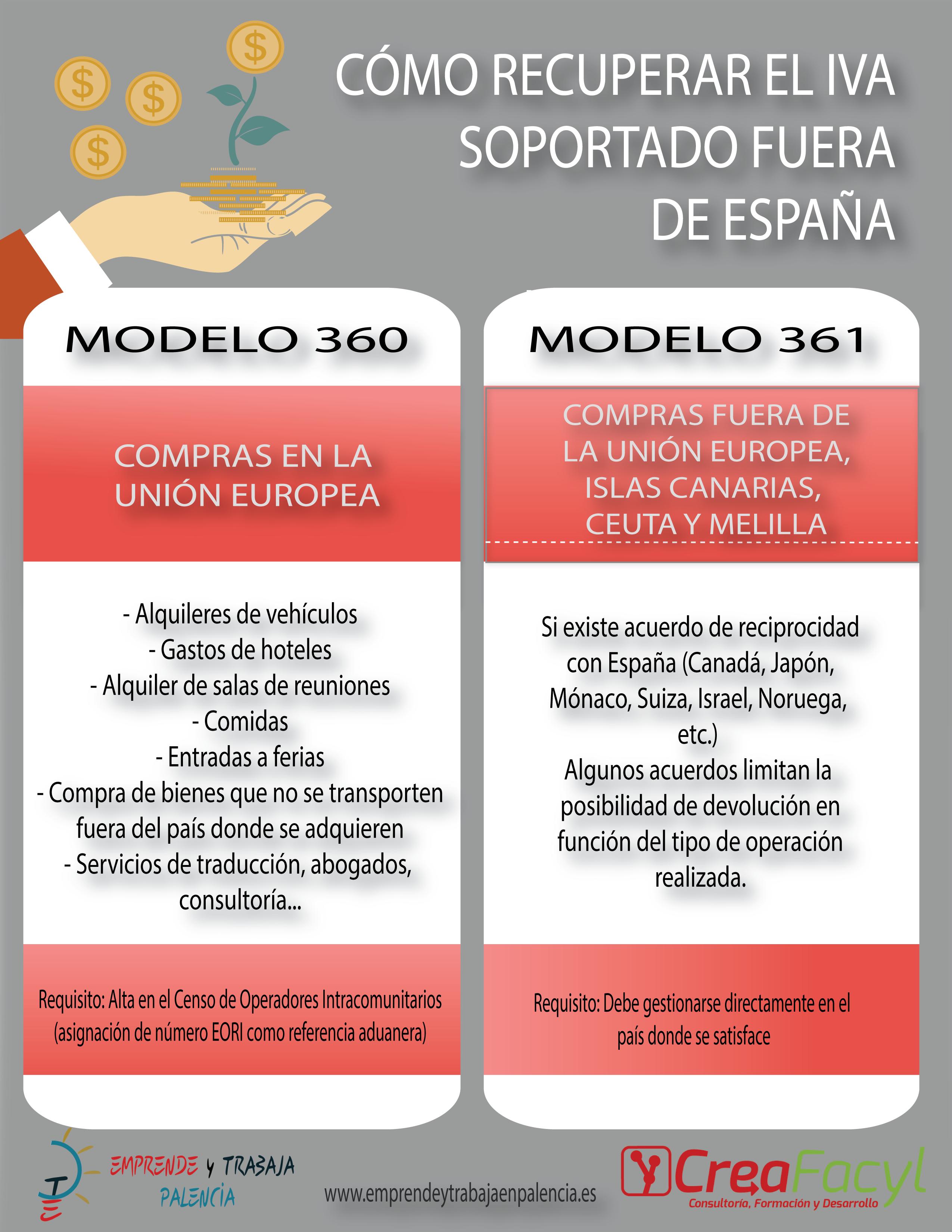IVA_fuera_espaa-01 Creafacyl