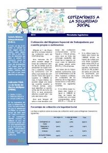 Novedades en Cotizaciones a la Seguridad Social CreaFacyl