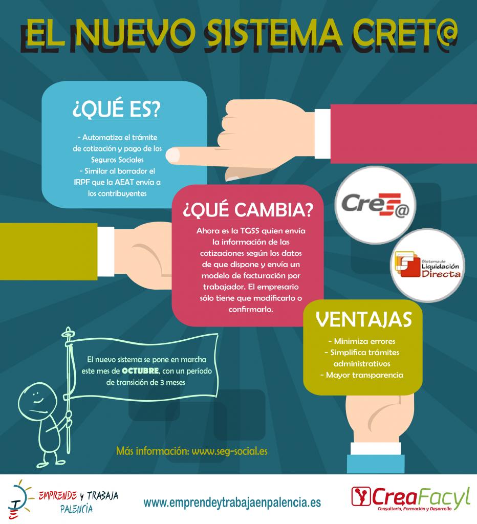 El nuevo sistema CRET@ de la Seguridad Social CreaFacyl