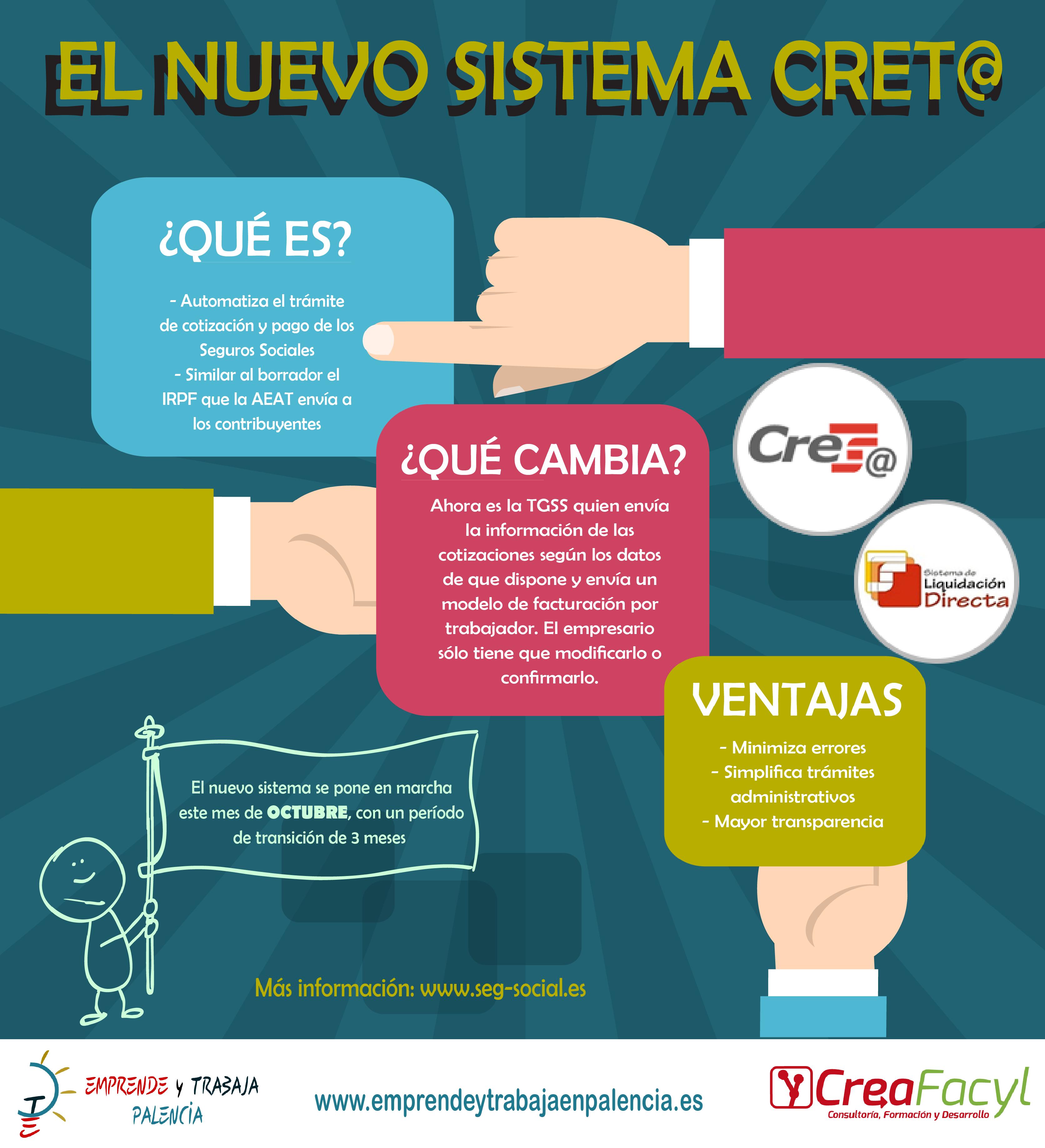 Sistema_Creta Creafacyl