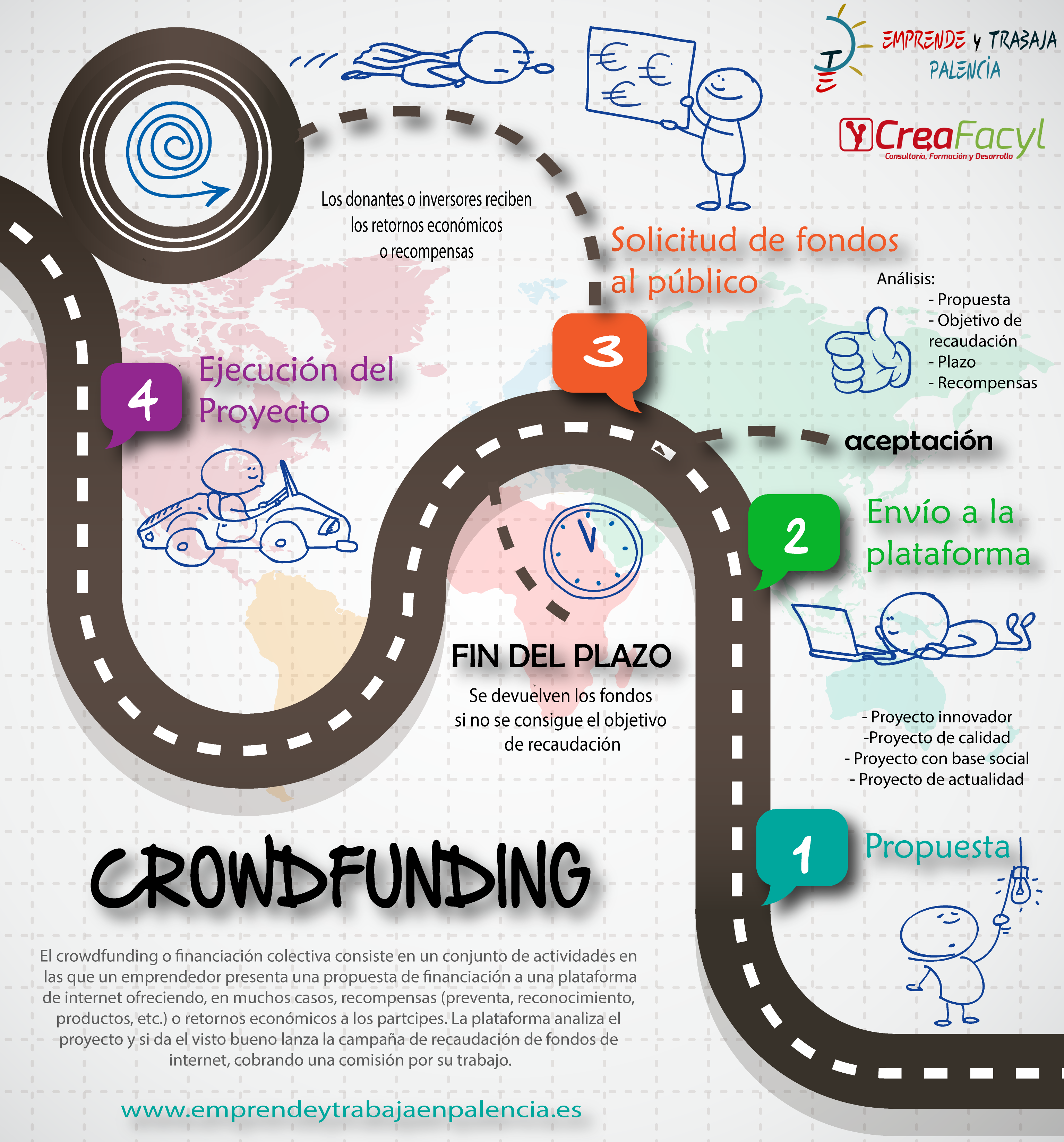 Crowdfunding Creafacyl