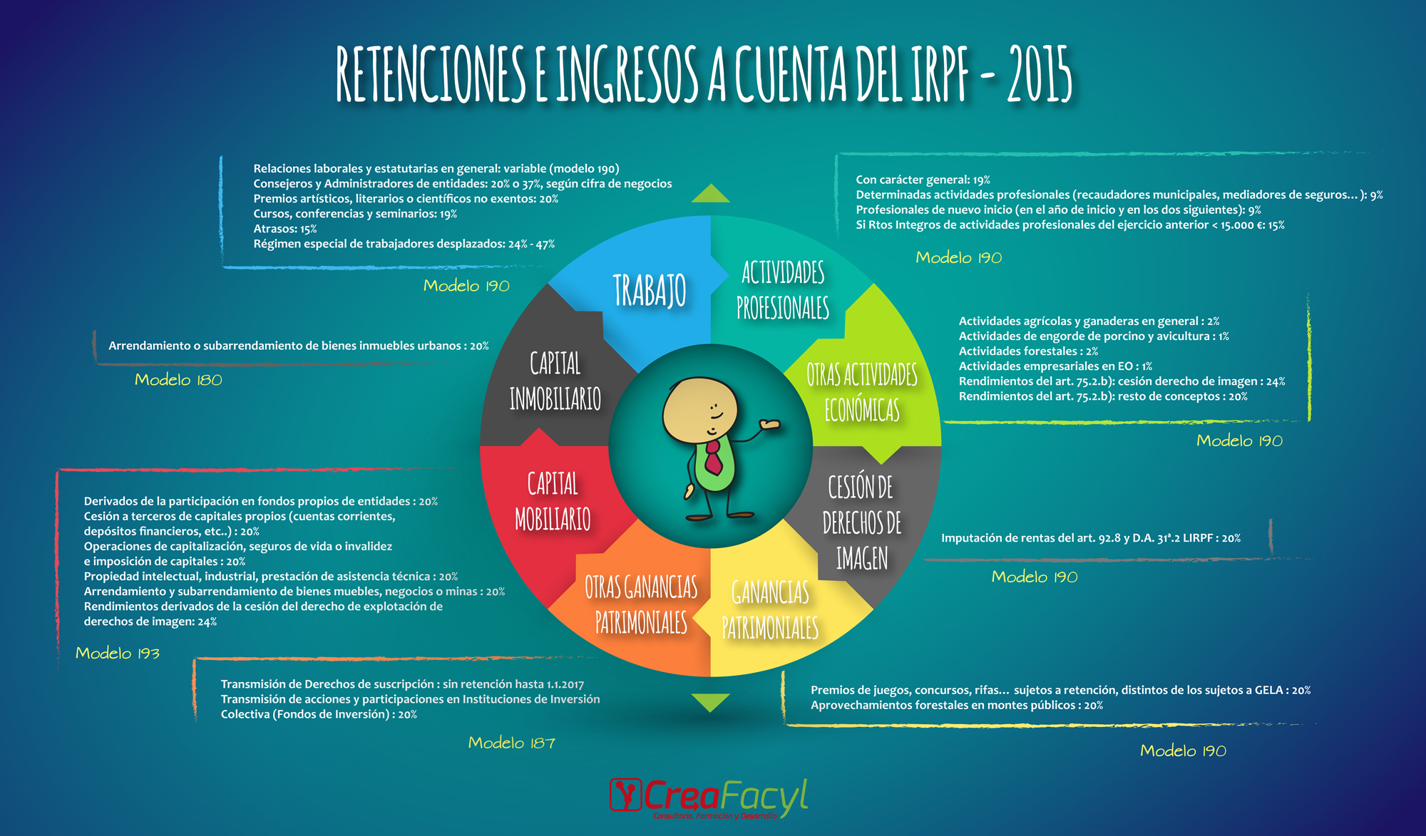 Retenciones-2015