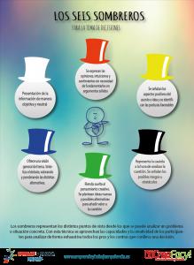 Seis Sombreros CreaFacyl Recursos