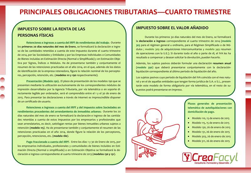 Obligaciones-tributarias-crea