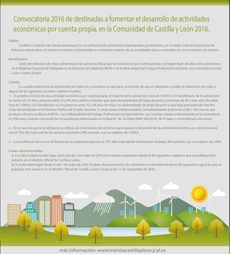 Subvenciones Inicio Actividad 2016